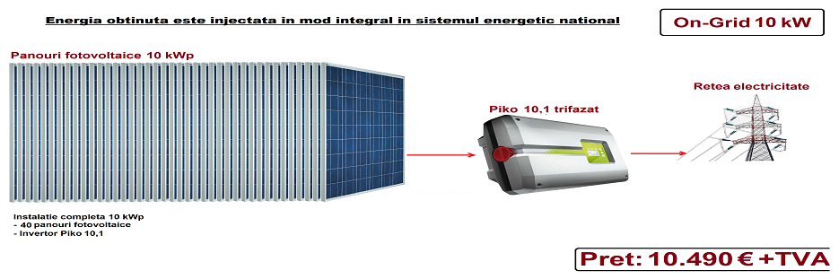 10 kW On-Grid
